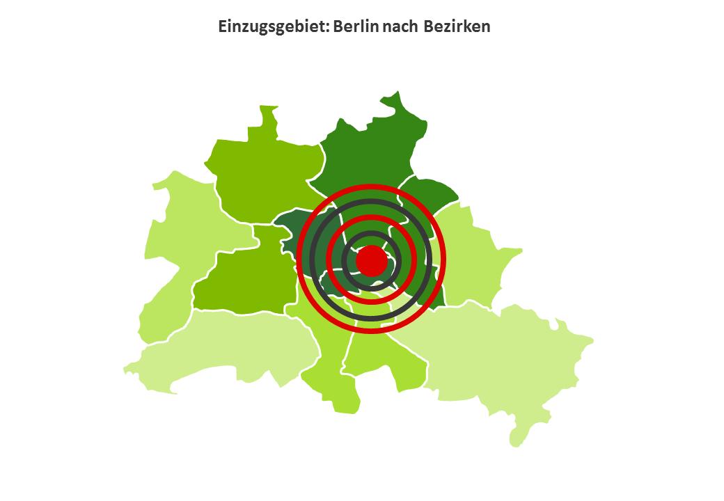 Einzugsgebiet: Berlin nach Bezirken